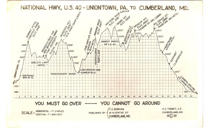 National Highway US 40 Uniontown PA Cumberland MD postcard vintage