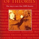 Dictionary Of Theories by Jennifer Bothamley 1578590450