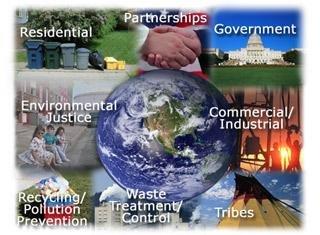 Environmental  Science  - Waste