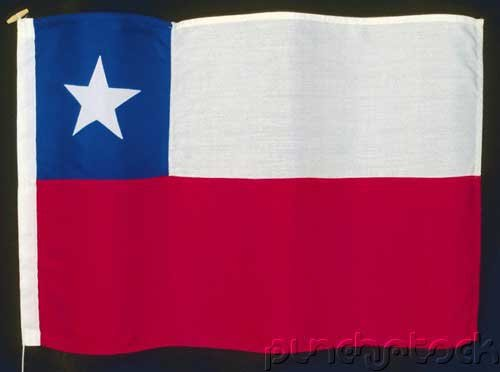 Chile History -Early History-Allende-Pinochet-Present-Day Chile