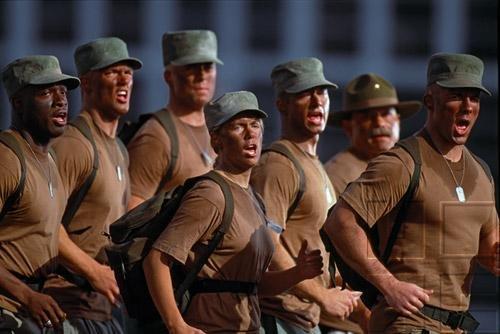 Latin American History - International Relations & Defense