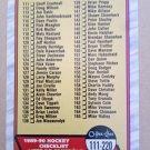 1989-90 O-Pee-Chee #198 Checklist 111-220