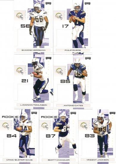 2007 San Diego Chargers NFL Playoffs Team Set
