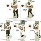 2007 Jacksonville Jaguars NFL Playoffs Team Set