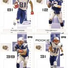 2007 New England Patriots NFL Playoffs Team Set