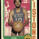 1974-75 Topps Don Adams #4 NBA Detroit Pistons basketball card