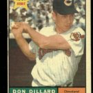 1961 Topps #172 Don Dillard RC Cleveland Indians rookie Baseball card