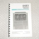 NEW!! UNS-1A Flight Management System Operator Checklist