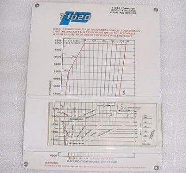 583-815, 74216-002, Piper PA-31 Navajo Weight & Balance Plotter