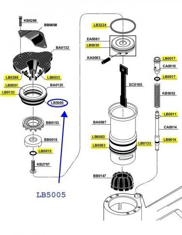 Senco Corrugated Stapler SC1 ~ SC2 O-ring + LB5005 Rebuild Kit