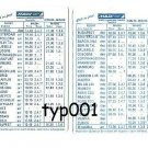 MALEV HUNGARIAN AIRLINES RARE TIMETABLE CARD FOR TURKEY