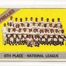 1966 Topps baseball card #463 Philadelphia Phillies team card EX/NM