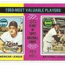 1975 Topps baseball card #207 1969 MVP's Harmon Killebrew & Willie McCovey NM