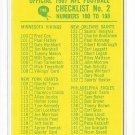 1967 Philadelphia (Philly) football card #198 (C) Checklist 2 EX - Unmarked