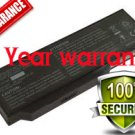 PackardBell EasyNote SW35 7407490000 7407500000 battery