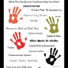 Benefits of Chiropractic Care Art Poster Office Chart 18 X 24