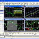 forex automated! forex Trading expert advisor systems! Make over 1000% Profits