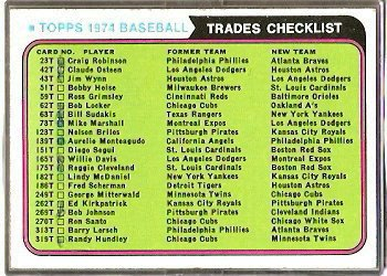 1974 TOPPS TRADED CHECKLIST EX MARKED