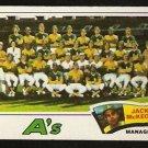 Oakland Athletics Team Card 1977 Topps Baseball Card 74 ex marked checklist