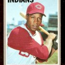 CLEVELAND INDIANS CHUCK HINTON 1970 TOPPS # 27 VG+/EX