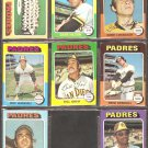 SAN DIEGO PADRES 8 DIFF 1975 TOPPS GENE LOCKLEAR RC TEAM CARD DAVE HILTON BILL GREIF FRED KENDALL ++