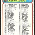 1978 TOPPS UNMARKED CHECKLIST # 24 EX/NM