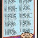 1980 TOPPS UNMARKED CHECKLIST 133-264 # 257 EX MT