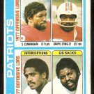 New England Patriots Team Leaders 1978 Topps Football Card # 516 g/vg unmarked checklist