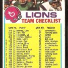 Detroit Lions Team Checklist unmarked 1973 Topps Football Card g/vg