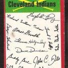 Cleveland Indians Red Team Checklist 1974 Topps Baseball Card g/vg