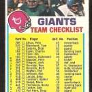 New York Giants Team Checklist unmarked 1973 Topps Football Card g/vg