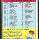 1974 TOPPS NEW YORK GIANTS TEAM CHECKLIST UNMARKED VG/EX