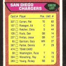 San Diego Chargers Team Checklist 1976 Topps Football Card # 474 unmarked g/vg
