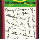 1974 Topps Baseball Card Minnesota Twins Red Team Checklist unmarked g/vg