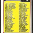 1981 Topps football Card Checklist # 127 Cards 1-132 ex/em unmarked