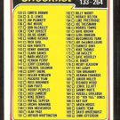 1981 Topps football Card Checklist # 259 Cards 133-264 ex unmarked