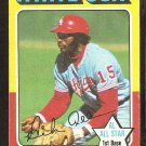 1975 Topps # 400 Chicago White Sox Dick Allen vg/ex