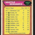 1976 Topps Football Card # 476 Seattle Seahawks Team Checklist marked cl