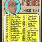 1968 TOPPS # 278 4TH SERIES CHECKLIST ST LOUIS CARDINALS ORLANDO CEPEDA UNMARKED VG/EX