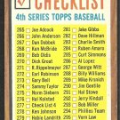 1962 Topps 4th Series Checklist Baseball Card 277 ex mt unmarked