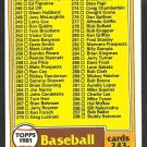 1981 Topps Baseball Card # 338 Unmarked Checklist Cards 243-363 nr mt