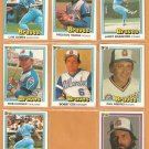1981-1984 Donruss Atlanta Braves Team Lot Bob Horner Phil Niekro Chris Chambliss Brett Butler RC