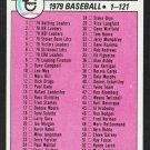 1979 Topps Checklist 1-121 Baseball Card 121 ex-nm