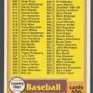 1981 Topps Baseball Card Checklist 638 cards 606-726 nr mt