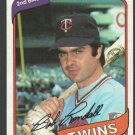 Minnesota Twins Bob Randall 1980 Topps Baseball Card 162 nr mt