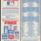 Unpunched MLB All Star Game Ballots 1982 1985 Major League Baseball Cal Ripken