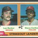 Strikeout Leaders Philadelphia Phillies Cleveland Indians 1981 Topps Baseball Card 6 ex/em