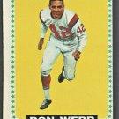 AFL Boston Patriots Don Webb 1964 Topps #20 American Football League