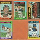 1975 Topps Cleveland Indians Team Set Lot 13 Buddy Bell Rico Carty Team Card