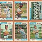 1974 Topps Texas Rangers Team Lot Team Set 28 Toby Harrah Jeff Burroughs Tom Grieve Team Card